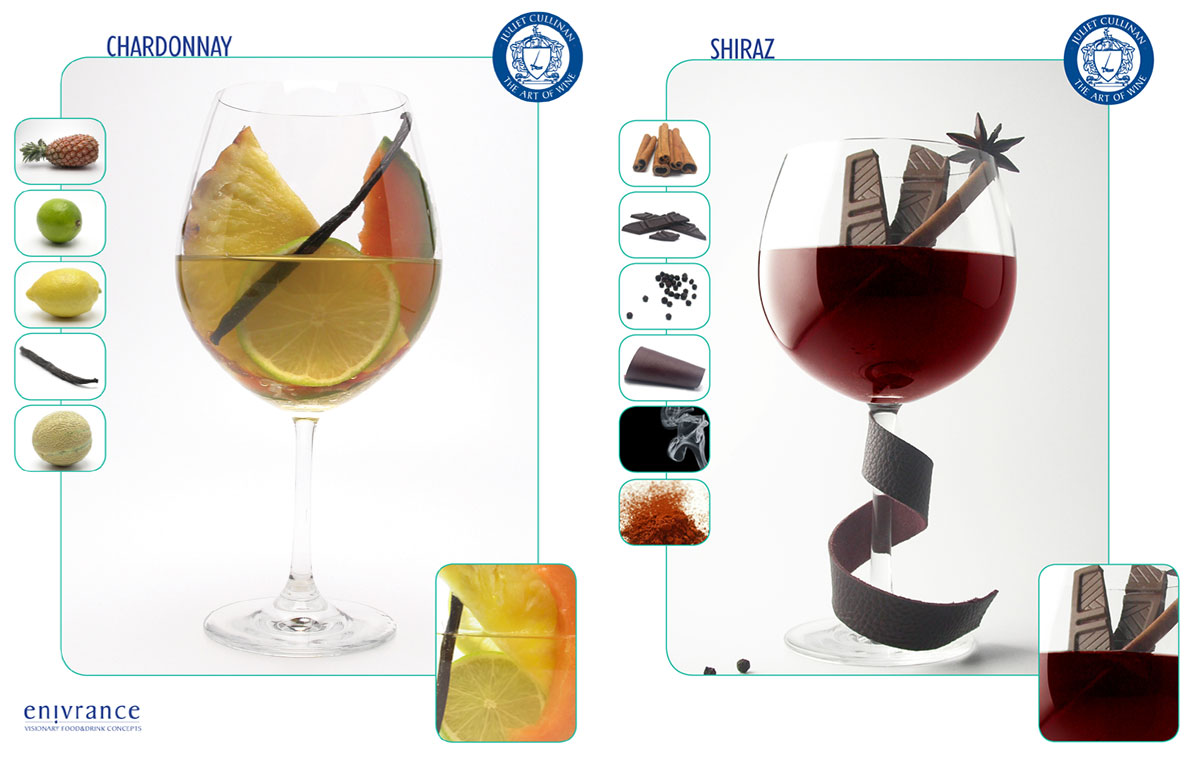 wine-flavours-for-wine-tasting