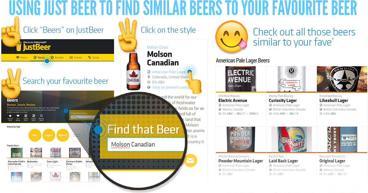 how-to-find-similar-beers