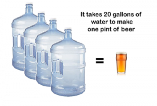 beer-is-cheaper-than-water-300x203