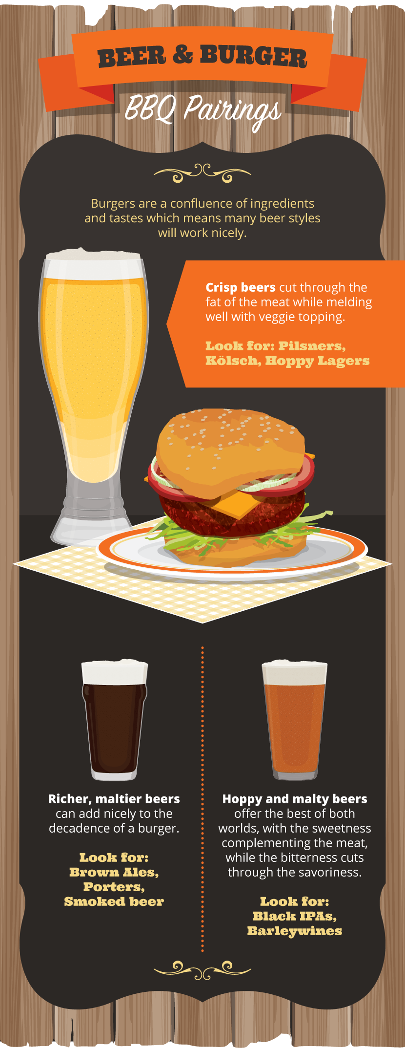 beer-and-burgers
