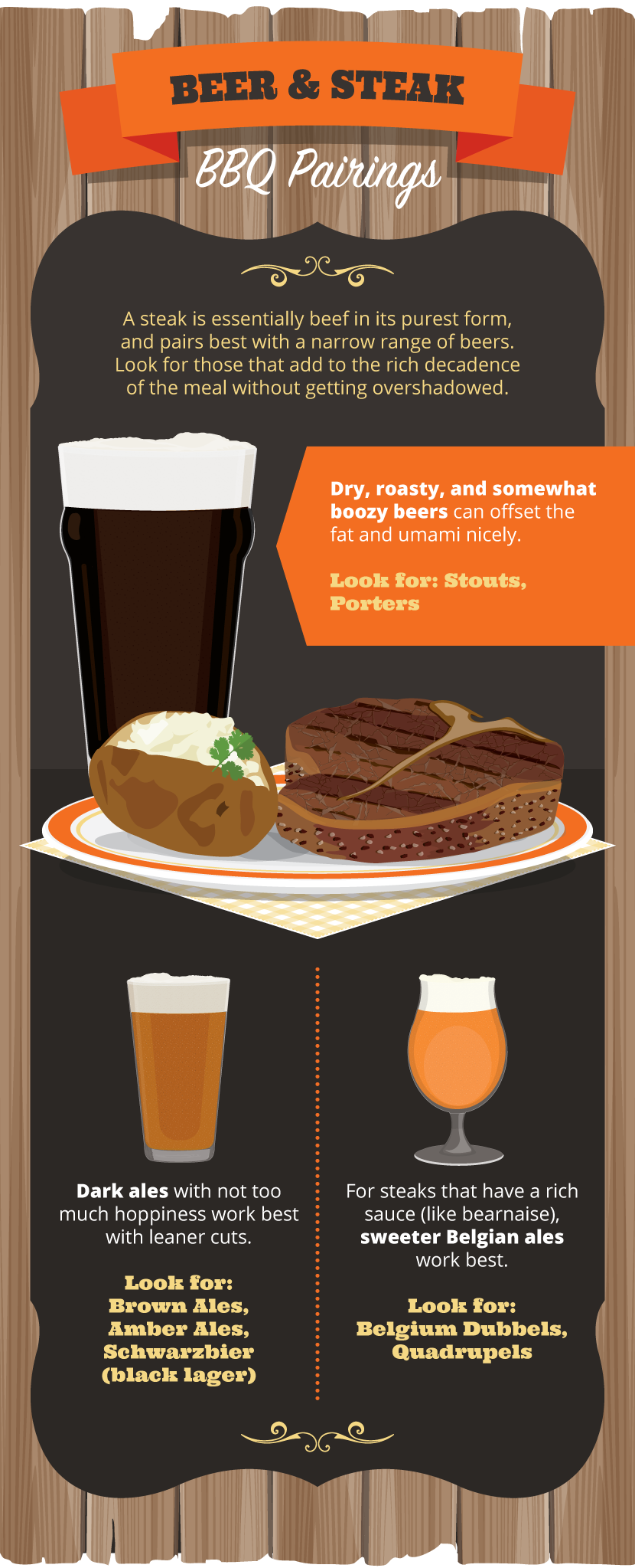 beer-and-steak