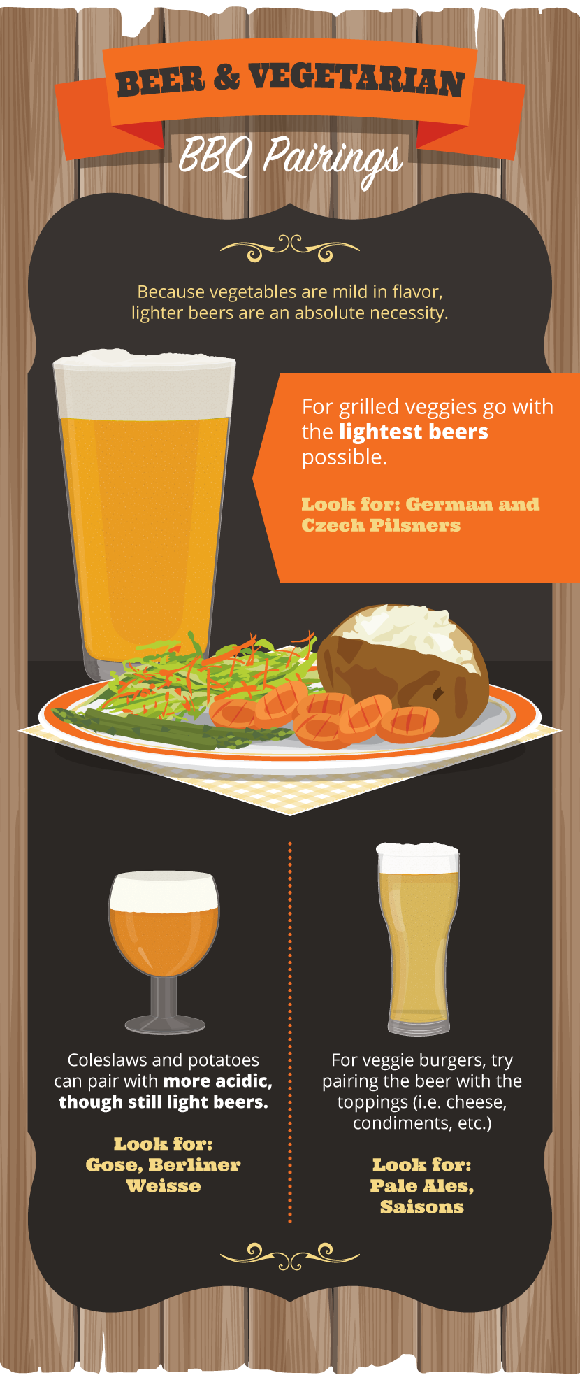 beer-and-vegetarian