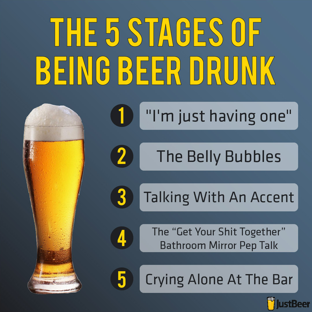 Stages of being Beer Drunk