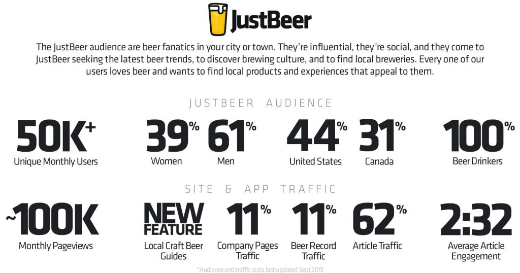 justbeer-traffic-audience-stats-metrics