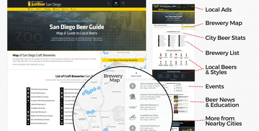 local-beer-guides-justbeer-update