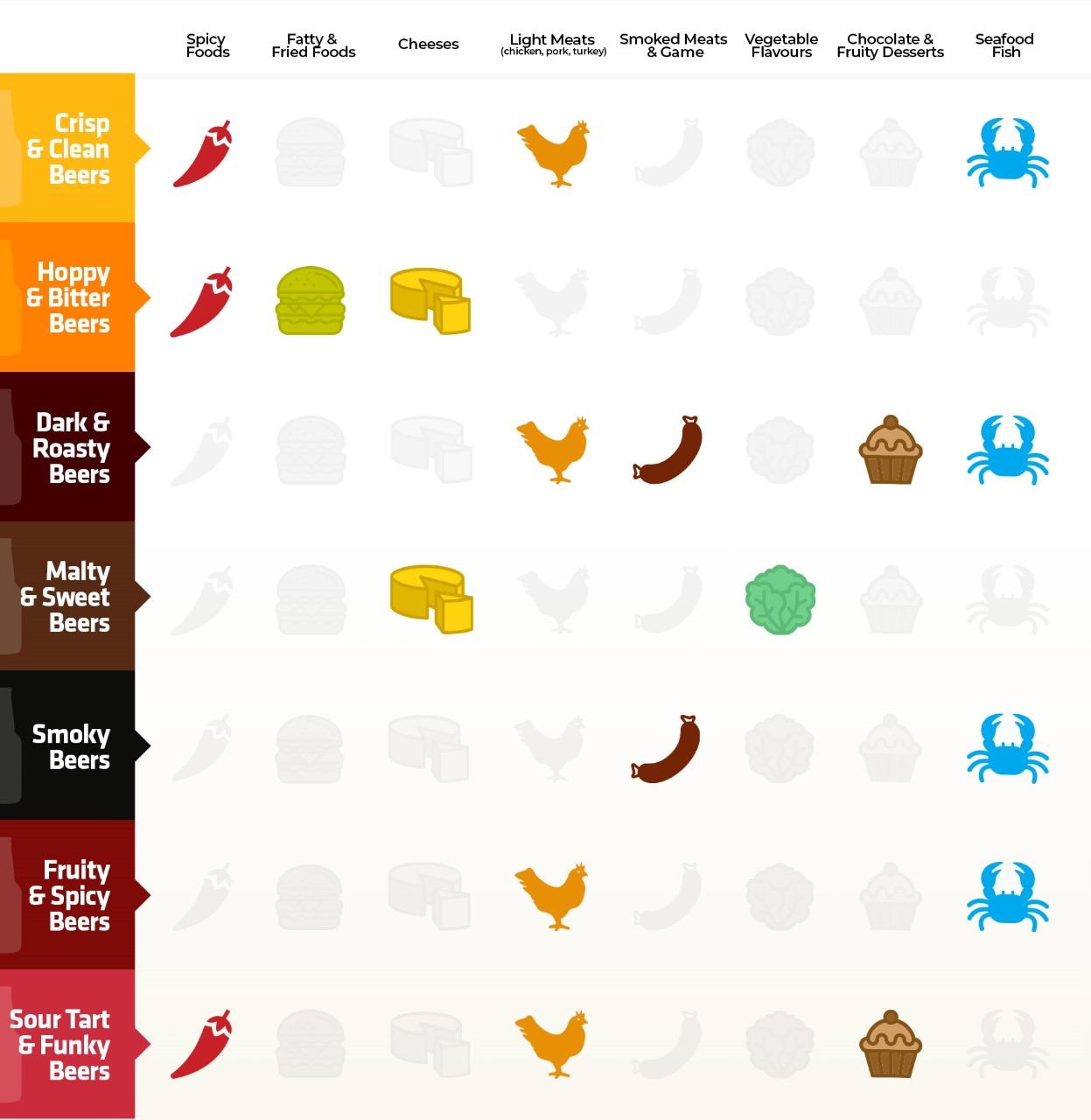 thumbnail_beer-food-pairing-chart-guide